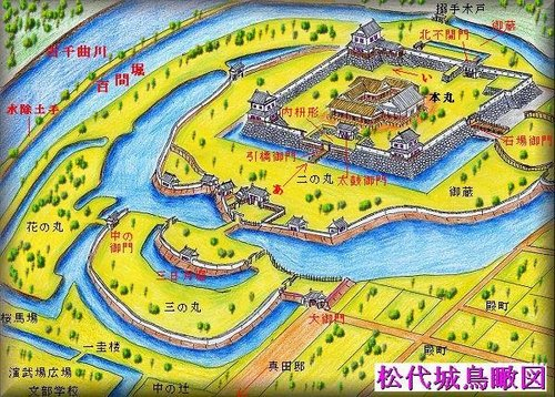 matusirotyoukan松代城鳥瞰図.jpg